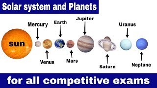 Solar system || Solar system and Planets || World geography for competitive exams || Gk in English