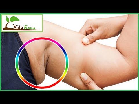 El régimen eficaz del vientre y los lados las revocaciones
