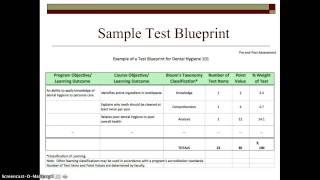 What is blue print most popular videos test blueprint tutorial malvernweather Gallery