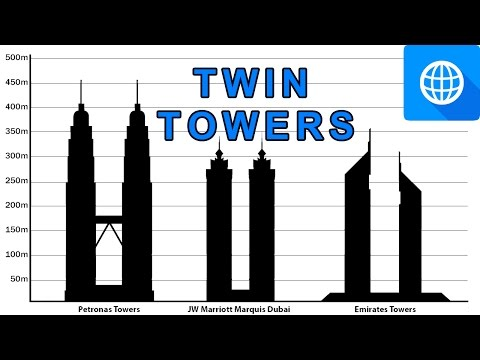 10 Tallest Twin Buildings in the World