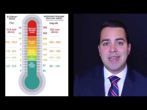 Síntomas y el tratamiento de la diabetes temprana etapa
