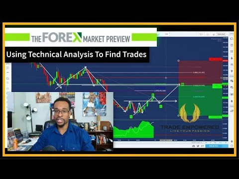 TRADING TUTORIAL – Using technical Analysis To Find Trades