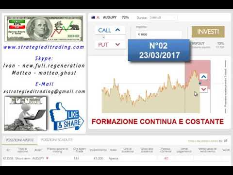 Trading class money management opzioni binarie