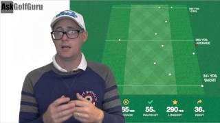Game Golf Review