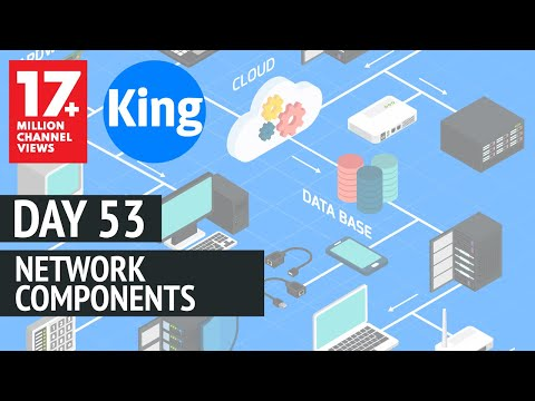 Free CCNA   Network Components - Day 53   Cisco Training 2020