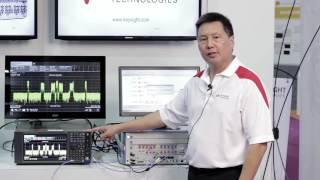 5G Sub 6 GHz   Coexistence of candidate 5G waveforms with 3G 4G PAN waveforms