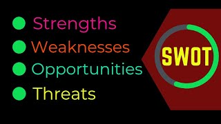 What is SWOT Analysis?? ( With Example ) In HINDI