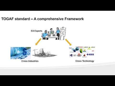 Day 1 - Enterprise Architecture  Certification Training - Basic  Concepts