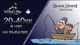 Black desert ранги рыбалки