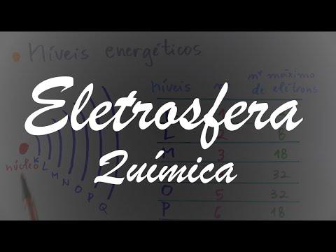 Quimica -  Eletrosfera de um Átomo