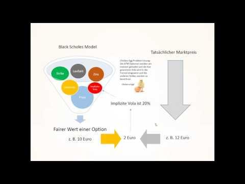 Consorsbank transaktionskosten