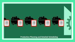 Wiley's SAP SCM- APO Architecture