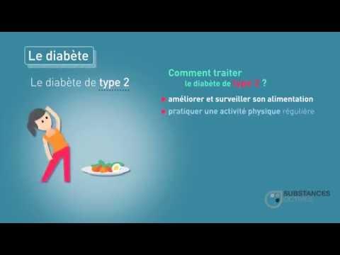 Que pour traiter la gangrène diabétique