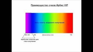 Преимущество очков Ирбис VIP БЛЮБЛОКЕР