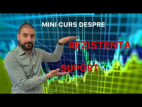 Urmărirea pieței forex