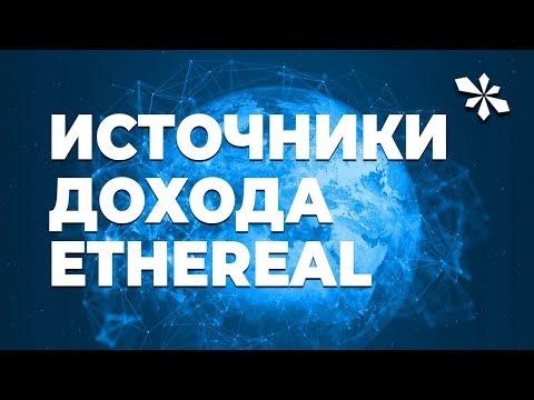 Источники дохода EtheReal Global
