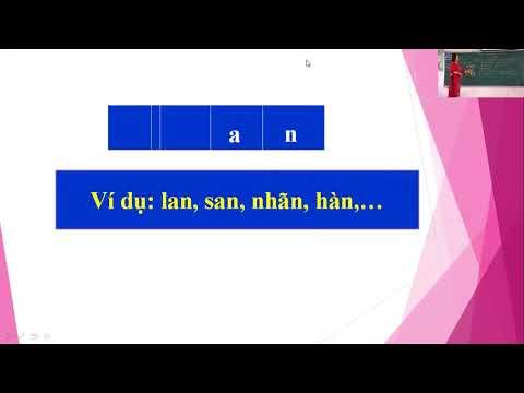 Tiếng Việt 1 - Ôn tập bốn mẫu vần, luật chính tả nguyên âm đôi - Vũ Minh Nguyệt - TH Bắc Mục