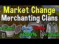 Have Merchanting Clans Affected the Economy this Month October Market Analysis OSRS