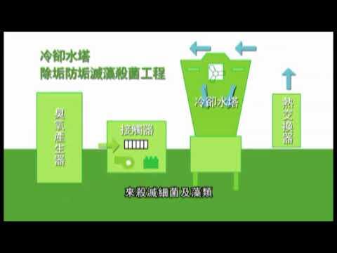 冷卻水塔除垢防垢滅藻殺菌工程(項目編號:09D0095)