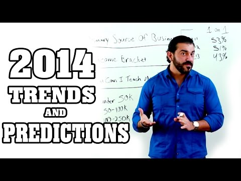 Fitness Industry Trends And Predictions - 2014