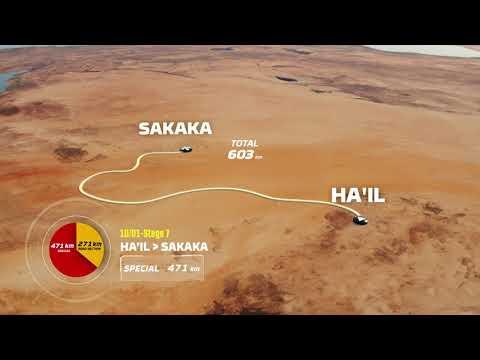 2021年 ダカール・ラリーに参戦中のToyotaGazooRacingステージ7ハイライト動画