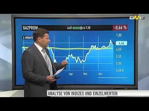 Der Preis der Liter des Benzins norwegii