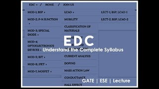 Syllabus of Electronics Devices and Circuits  EDC; GATE ESE LECTURES