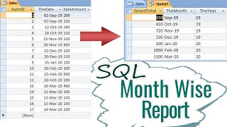 How to get Month Wise Report Via SQL Query