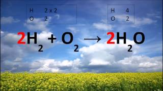 Chemistry: Balancing Symbol Equations (Beginner)