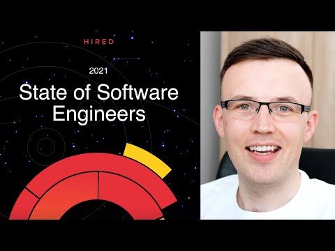 Hired 2021 State of Software Engineers - Analysis thumbnail