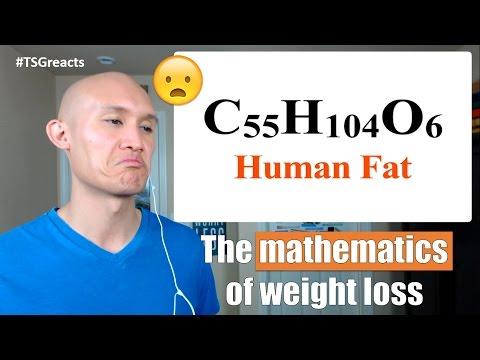 Perdre du poids six jours
