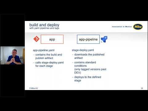 Best Practices on Azure DevOps Boards & Pipelines Webinar
