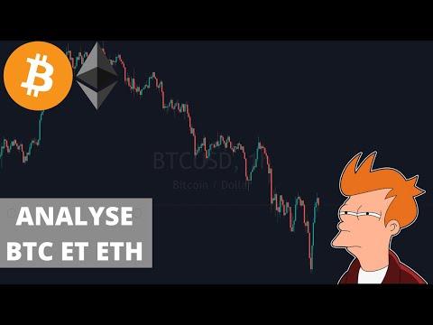 Como saber cuando va subir el bitcoin