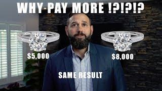 Diamond Shopping 101- Diamond Buying Guide on how to buy diamonds online.