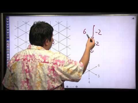 酒井のどすこい!センター数学IA #073 第14講 第2問