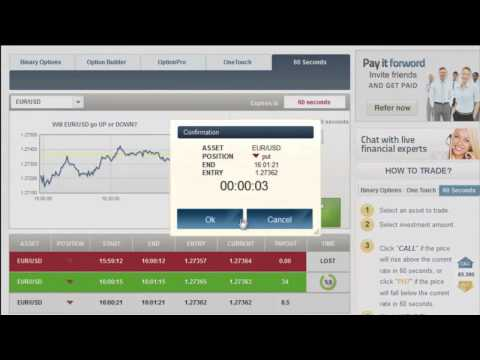 Indicator for binary options 60 sec tradn