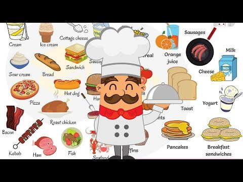 , title : 'FOOD Vocabulary   Food Names   Types of Food in English with Pictures