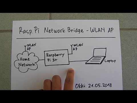 Raspberry Pi – Wireless Access Point and Network Bridge