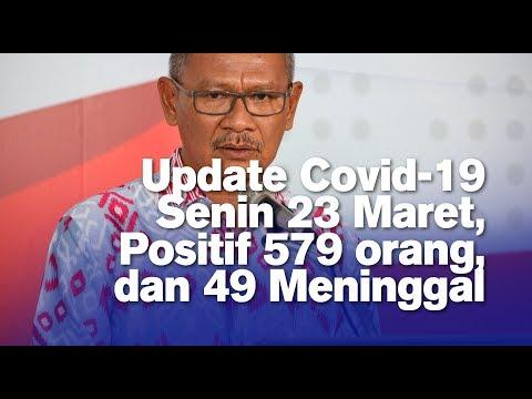 Update Covid-19 Senin 23 Maret, Positif 579 orang, dan 49 Meninggal