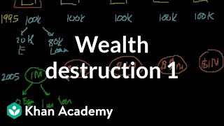 Wealth Destruction 1