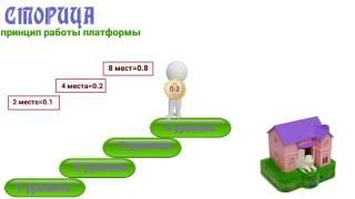 Сторица. Презентация. Народное Сообщество СТОРИЦА. Storytsa