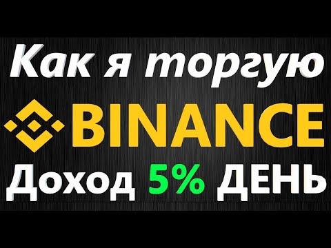 Paypal биткоин