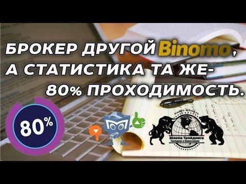 Отзывы о бинари бинарные опционы
