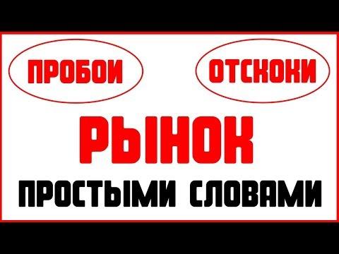 Стратегия бинарных опционов stocastc cc