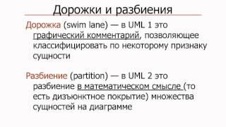 15. Диаграмма деятельности