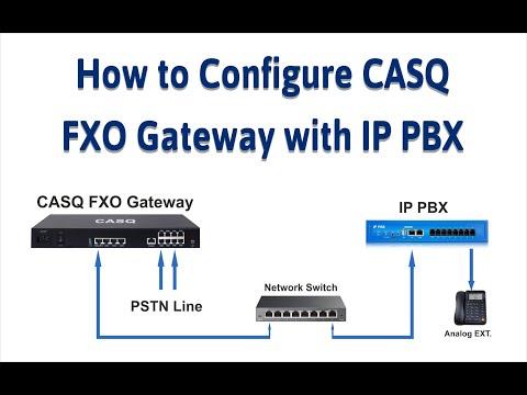 4 Port FXO Gateway