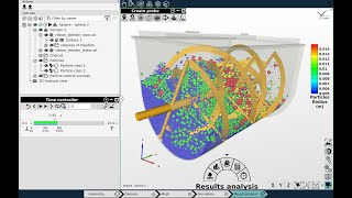 Simulate the dynamics of particles with OMNIS™/Mpacts