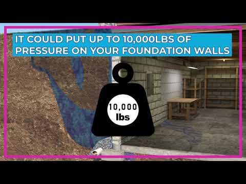 Understanding Hydrostatic Pressure