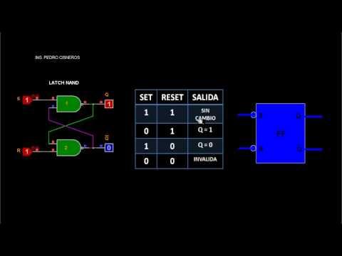 FLIP FLOPS ASINCRONOS (LATCH NAND) CAPT 5_PARTE_1.mp4