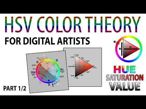 HSV Color Theory For Digital Artists (Part 1/2)
